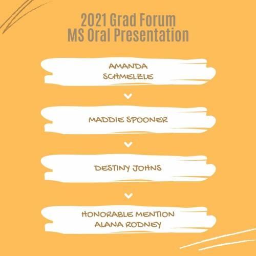 2021 Grad Forum MS Oral Presentation: Amanda Schmelzie, Maddie Spooner, Destiny Johns, Honorable Mention Alana Rodney